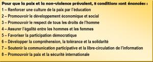 Culture de la paix1.jpg